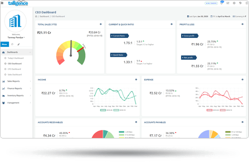 c-level-executive-dashboards
